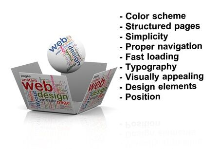 Illustration of a cube and sphere covered with words related to web design and layout. To the side is a list of related considerations: Color Scheme, Structured Pages, Simplicity, Proper Navigation, Fast Loading, Typography, Visually Appealing, Design Elements, Position